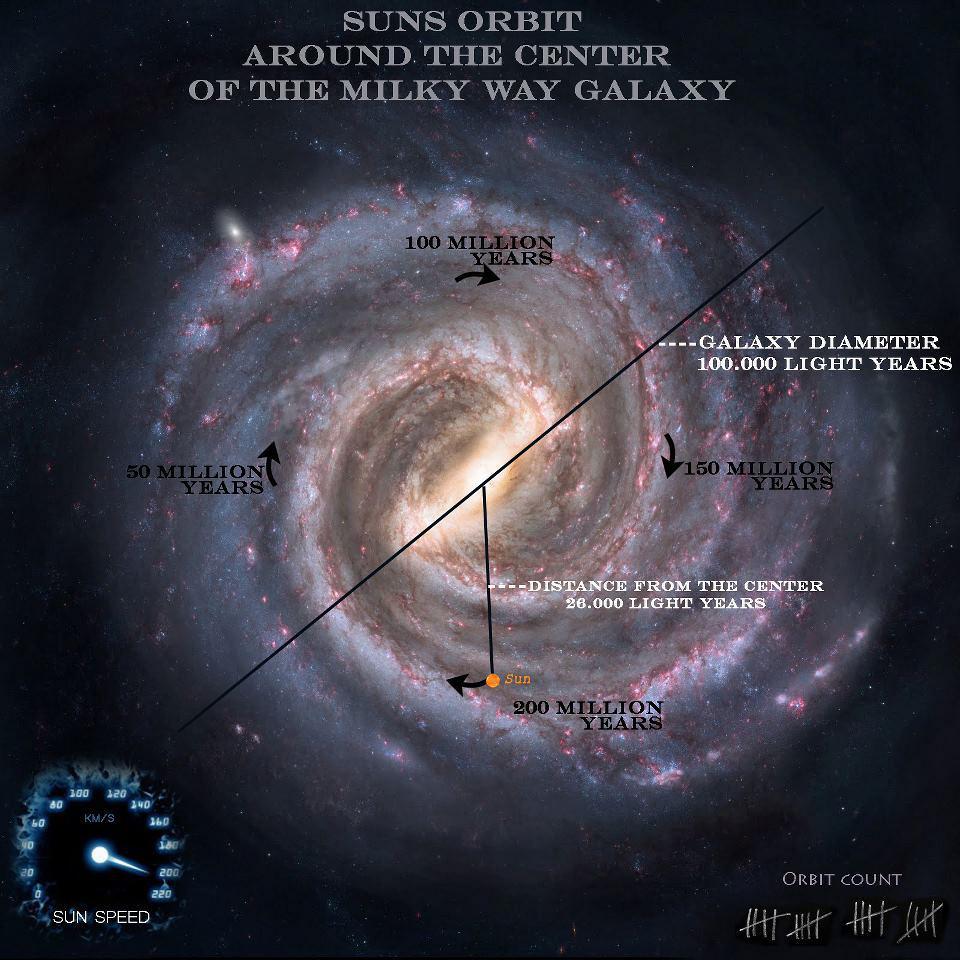 galaxyspiral