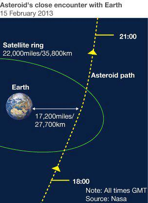 asteroidflyby