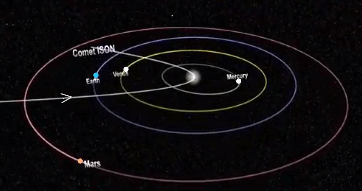 ison-orbit-around-sun