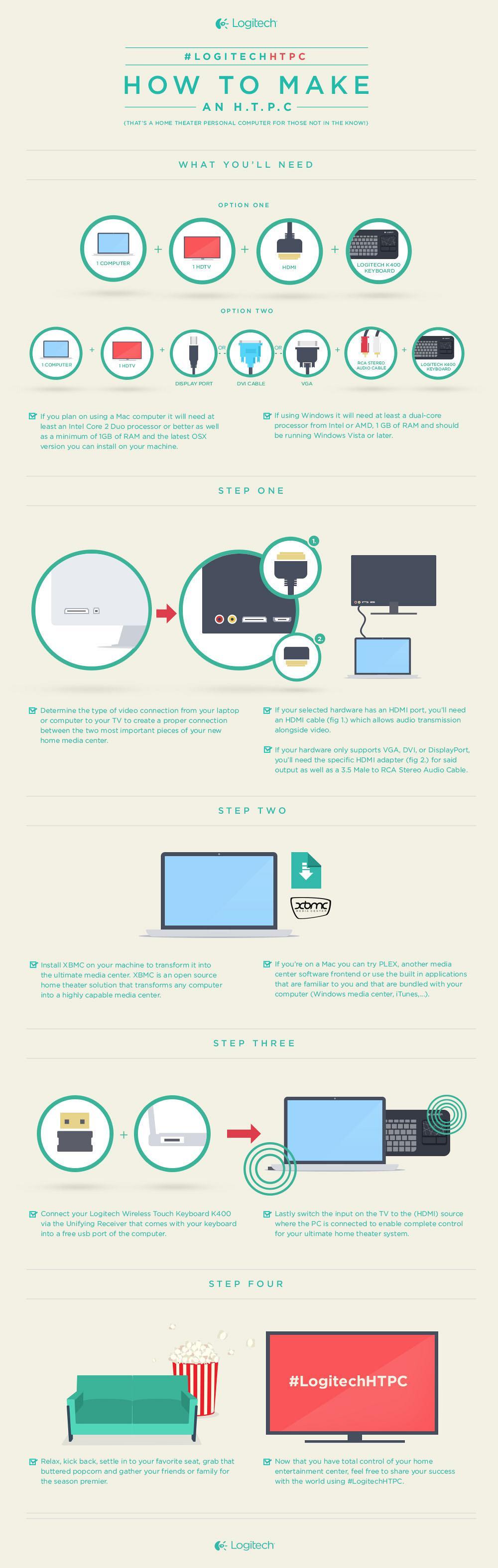 K400 infographic (1)