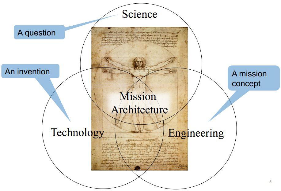 mission-concept
