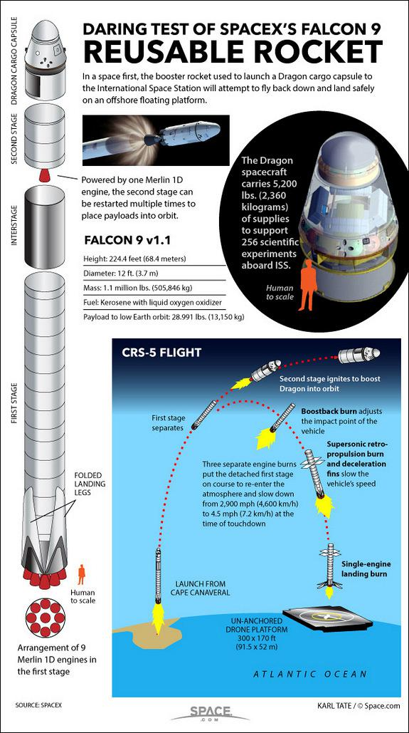 falcon-spacex-platform-landing-test