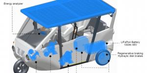 Sunnyclist, Ένα Ελληνικό Ηλεκτροκίνητο Όχημα Που Ίσως Αλλάξει Τις Μετακινήσεις Μας